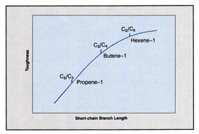 Figure 1-3 general