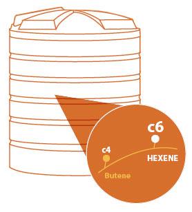 alkatuff-hexene-diagram
