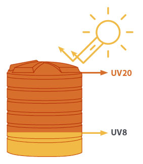 alkatuff-uv-resistance-image